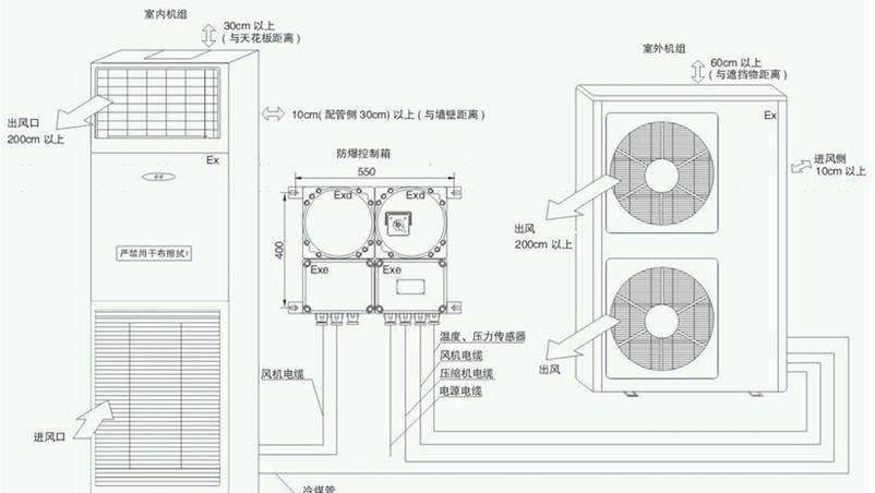格力防爆空调/美的防爆空调密封处理安装方法
