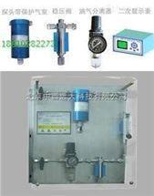 在线式氧中氢分析仪型号:M403371库号:M403371