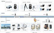 LA-H91-移动无线视频传输4G高清布控球
