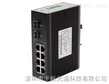 云浮工业级环网交换机2光8电