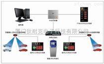 数字视频车位引导系统