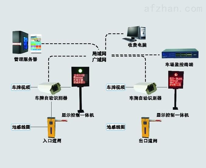 鑫蓝波-停车场车牌识别系统-武汉鑫蓝波智能系统工程