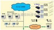 4G DTU城市路灯无线监控管理系统