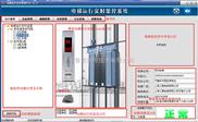 恩易電梯運行實時監控系統ES1000