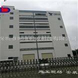 XBC-01佛山药业公司钢制泄爆窗 厂家生产定制