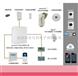 LightSYS-以色列RISCO手機視頻復核報警系統