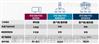 UFED Analytics数据分析