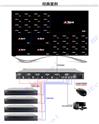 四畫面分割器 HDMI