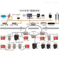 矿用广播通信系统_公共广播系统