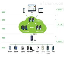 AcerlCloud-1000安科瑞变电所运维云平台 提供多种数据分析