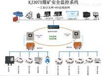 矿用安全监控系统-矿山环境监测