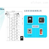 北京有可上云的余压监控系统厂家