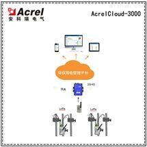 AcrelCloud-3000广东省南雄市环保用电云推行环保监管新方案