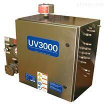 美国CEREX气体分析仪