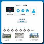 晋州市古建筑智慧消防系统