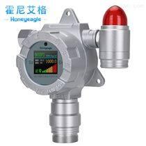 固定式智能六氟化硫气体报警器