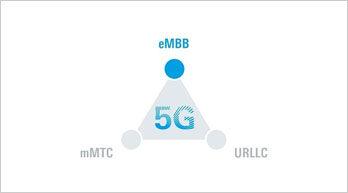 除了快之外 5G還能給我們帶來什么?
