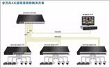 網絡視頻監控系統如何安裝?