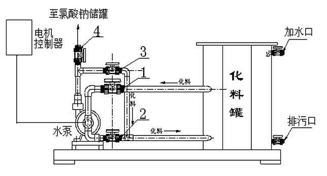 待盐酸加到计量箱玻璃管液位指定刻度时,关闭计量箱进酸控制阀及水射图片
