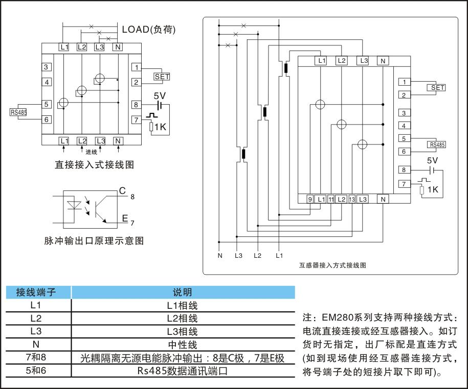 EM280三相液晶导轨式电能表带通讯 EM280三相液晶导轨式电能表带通讯 EM280三相液晶导轨式电能表带通讯 EM280三相液晶导轨式电能表带通讯 三相导轨式电能表 概述 EM280系列导轨式安装电能表是沈电电气集多年的电表设计经验,所推出的新一代微型电能表。 该电能表采用计数器或LCD液晶显示,有电能脉冲输出功能;可用RS485通讯接口与上位机实现数据交换,极大的方便了用电自动化管理。 该电能表具有体积小巧、精度高、可靠性好、安装方便等优点,性能指标符合国际GB/T17215.
