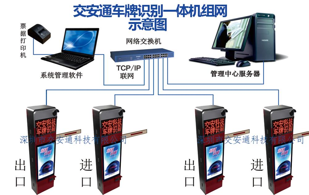 供应车牌识别一体机道闸系统,视频流车牌识别停车场管理系统