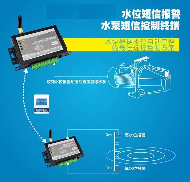 水泵自动远程控制器