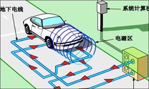这是早期的一种电子警察系统,依靠环形线圈式车辆检测器对车辆行驶