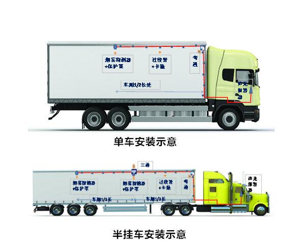 深圳市威格电子科技有限公司 烟雾报警器 有线烟雾报警器 > 车载24v