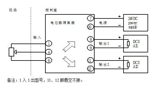 三、电阻变送器的技术参数 精度 ±0.2%, 工作环境 0~50/小于95%相对湿度(无冷凝状态) 贮存环境 -20~70/小于70%相对湿度 工作电源 AC220±10%,50Hz DC12V,24V,110V,220V±20%… 电源消耗 AC约4VA,DC约3W 耐压强度 AC2KVrms/min 满刻度校准 ≤10%RO 零点校准 ≤5%RO 响应时间 ≤400msec 安装 35mm标准导轨 隔离 输入/输出/电源/外