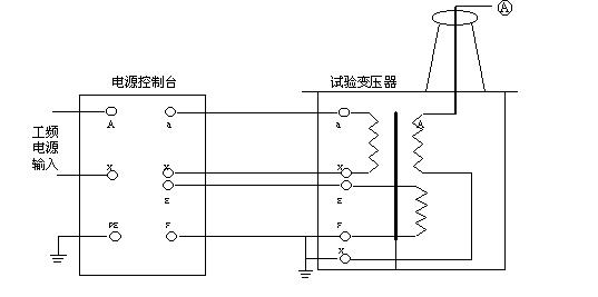 R1、R2- 限流电阻; Qx- 放电球隙; Zx- 被试品;   FRC- 阻容分压器; V- 分压器高压表。   按照图5、结合图2所进行的工频耐压试验接好工作线路,试验变压器的高压绕阻的X端(高压尾)、仪表测量绕组的F端、试验变压器的外壳以及电源控制箱(台)的外壳必须可靠接地。   用三台试验变压器串激做工频耐压试验时、第二、三级试验变压器的初级绕组X端,仪表测量绕组的F端,以及高压绕组的X端(高压尾)均接本级试验变压器的外壳,第二、三级试验变压器的主体必须放置在绝缘支架上。除第一级以外、第二、