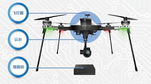 海康威视:无人机在电力行业的现状与展望