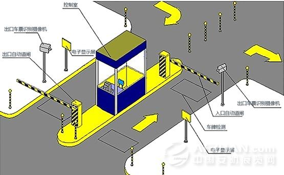 洪森科技 智能车牌识别引领停车场科学化管理