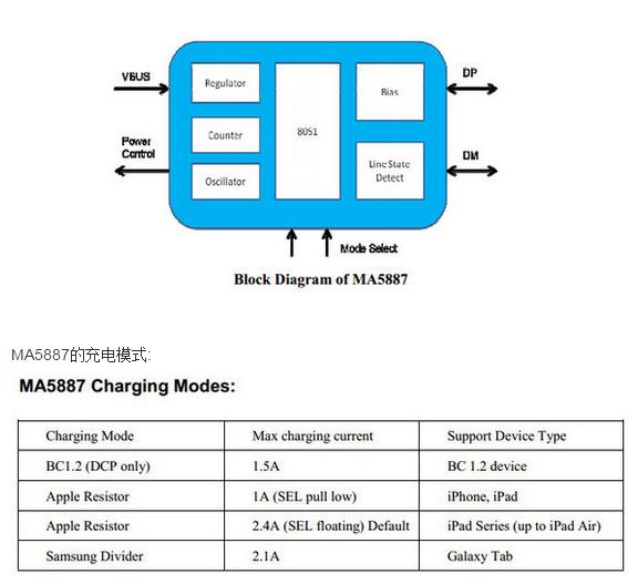 ma5887应用电路图,ma5887pdf规格书说明
