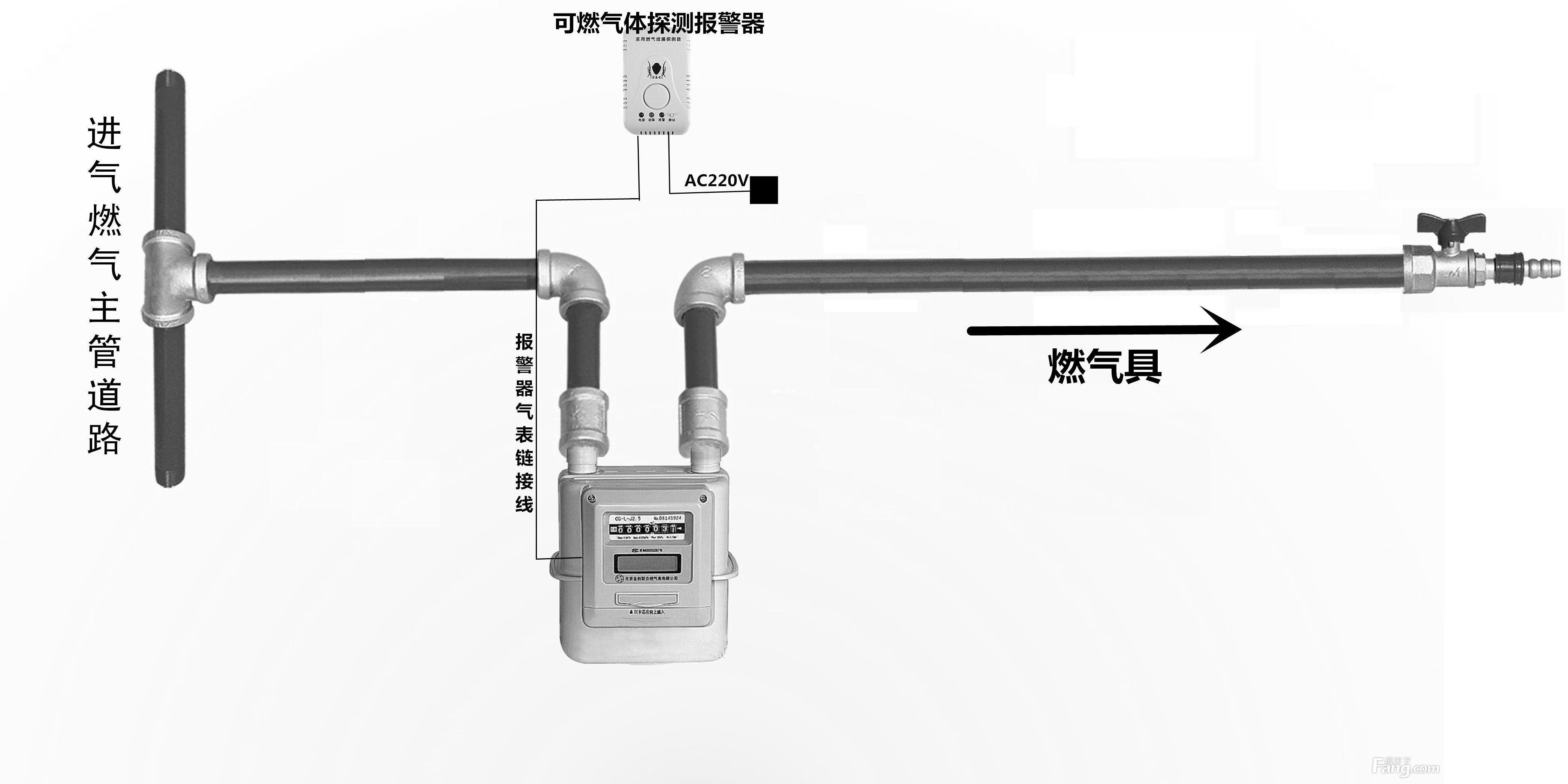 燃气表专用-报警器 燃气报警器配套燃气表安装图