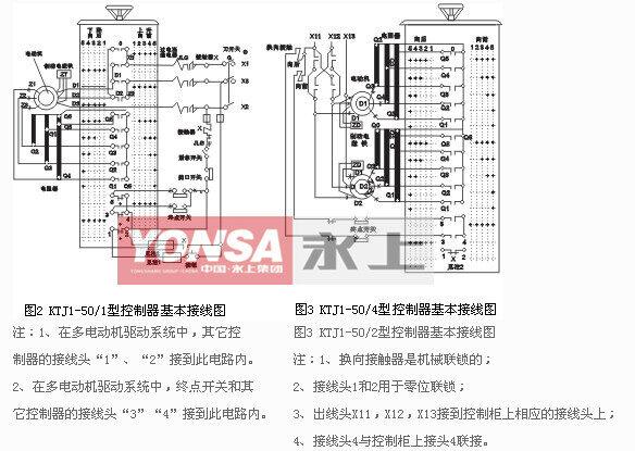 供应ktj1-50/1凸轮控制器(上海永上起重电器厂)