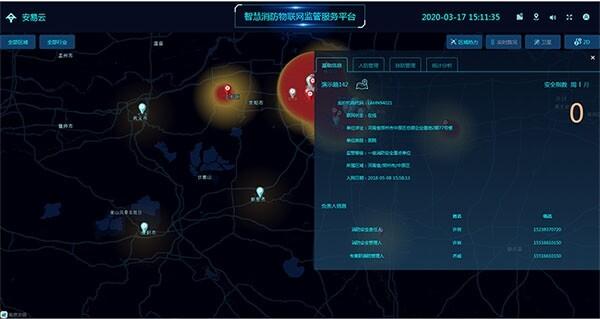 智慧消防监测预警系统