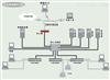 综合布线网络工程